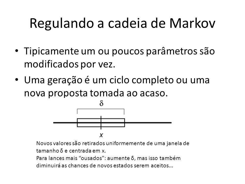 Regulando a cadeia de Markov Tipicamente um ou poucos parâmetros são modificados por vez. Uma geração é um ciclo completo ou uma nova proposta tomada