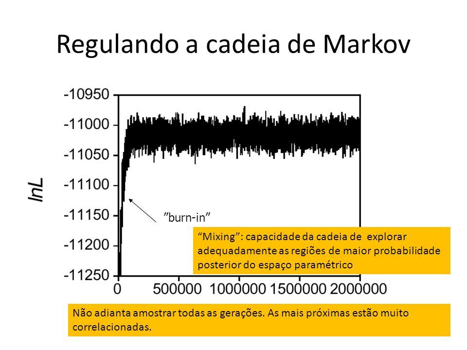 Regulando a cadeia de Markov burn-in Mixing: capacidade da cadeia de explorar adequadamente as regiões de maior probabilidade posterior do espaço para
