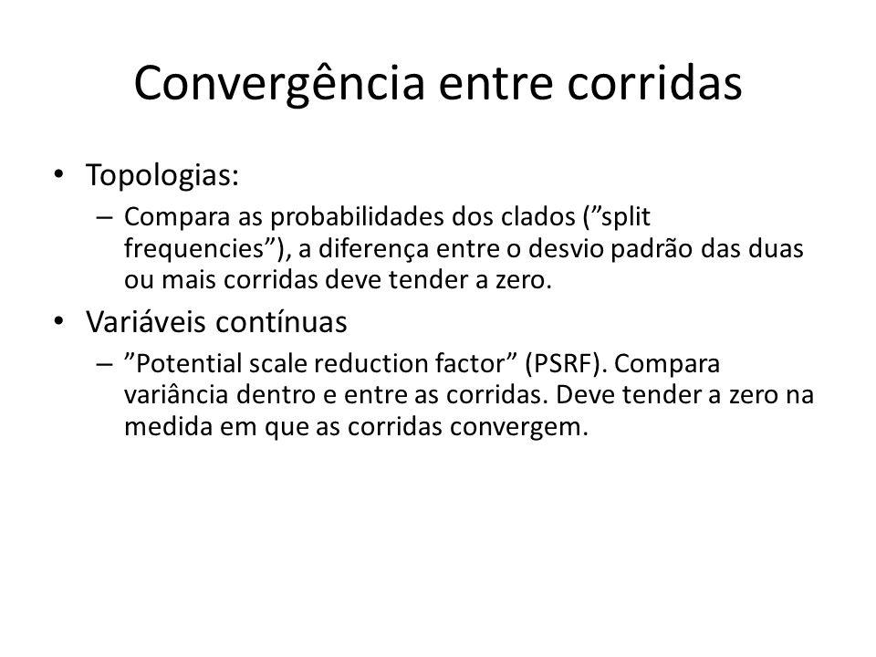 Convergência entre corridas Topologias: – Compara as probabilidades dos clados (split frequencies), a diferença entre o desvio padrão das duas ou mais