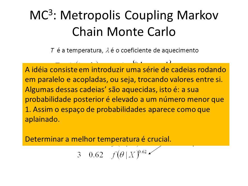 MC 3 : Metropolis Coupling Markov Chain Monte Carlo T é a temperatura, é o coeficiente de aquecimento Exemplo para = 0.2: Cadeia fria Cadeia aquecida