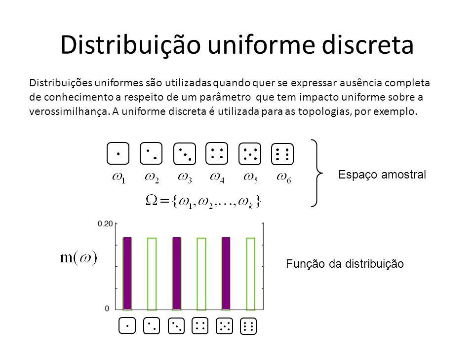Espaço amostral Função da distribuição Distribuição uniforme discreta Distribuições uniformes são utilizadas quando quer se expressar ausência complet