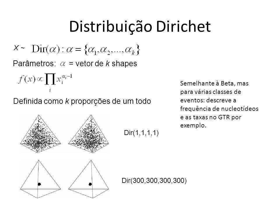 = vetor de k shapes X ~ Parâmetros: Definida como k proporções de um todo Dir(1,1,1,1) Dir(300,300,300,300) Distribuição Dirichet Semelhante à Beta, m