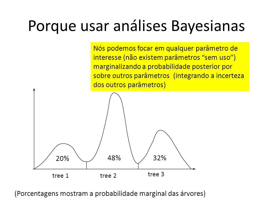 Porque usar análises Bayesianas tree 1tree 2 tree 3 20% 48%32% Nós podemos focar em qualquer parâmetro de interesse (não existem parâmetros sem uso) m