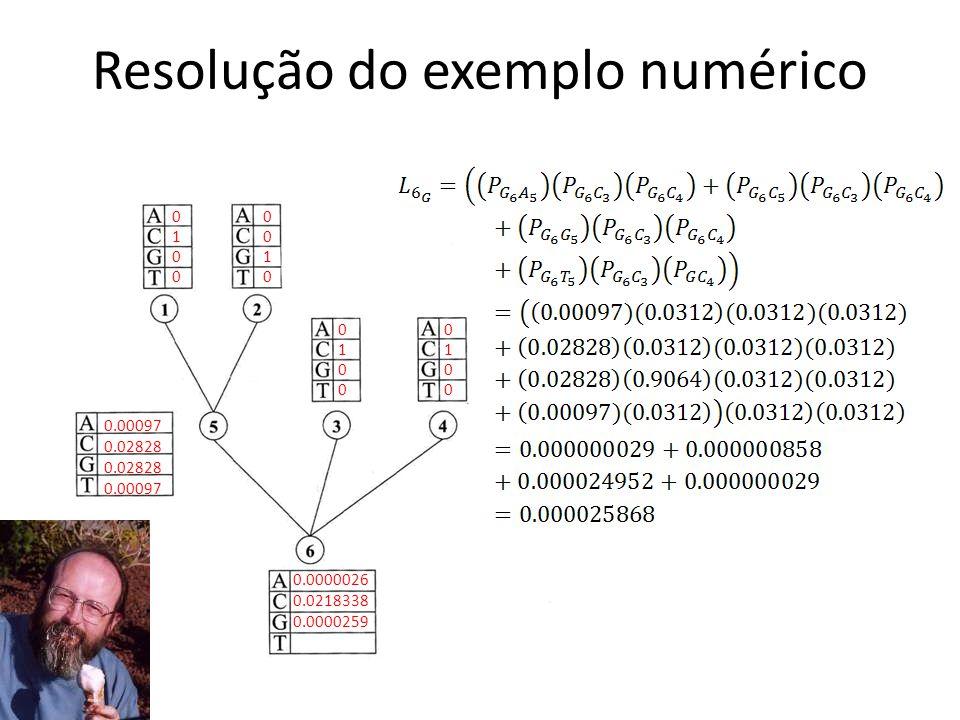 Resolução do exemplo numérico 01000100 00100010 01000100 01000100 0.00097 0.02828 0.00097 0.0000026 0.0218338 0.0000259
