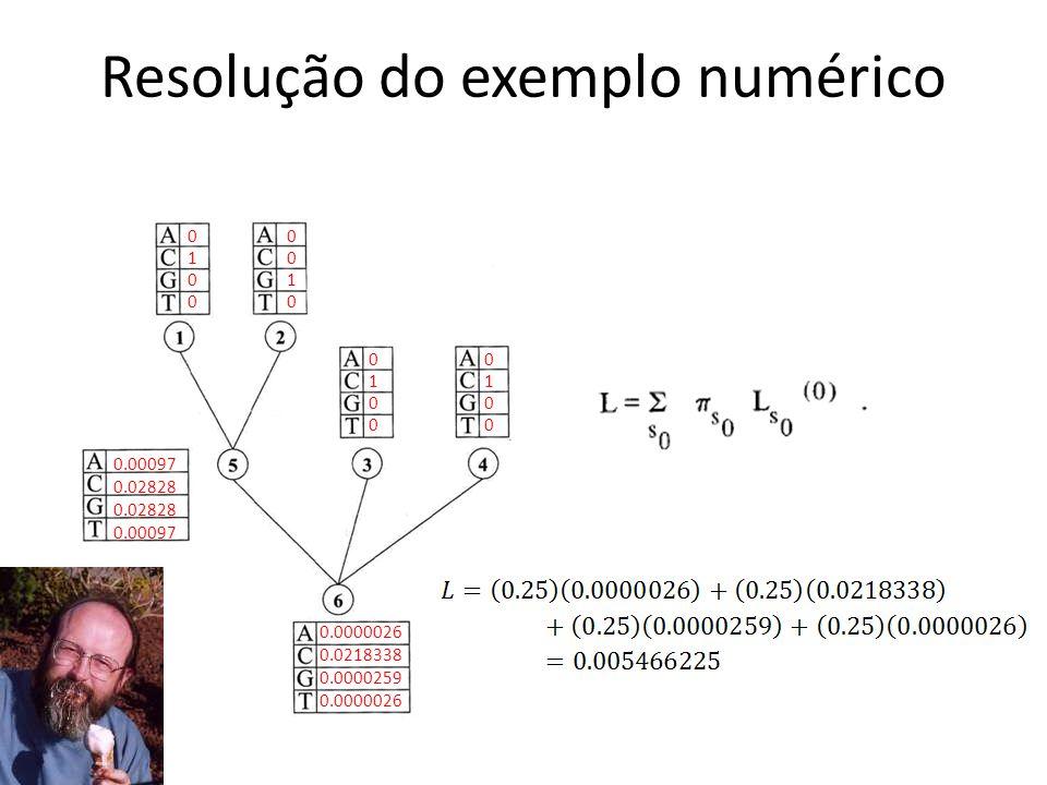 Resolução do exemplo numérico 01000100 00100010 01000100 01000100 0.00097 0.02828 0.00097 0.0000026 0.0218338 0.0000259 0.0000026