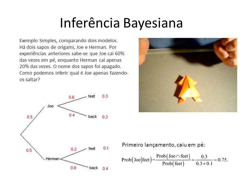Inferência Bayesiana Exemplo Simples, comparando dois modelos. Há dois sapos de origami, Joe e Herman. Por experiências anteriores sabe-se que Joe cai