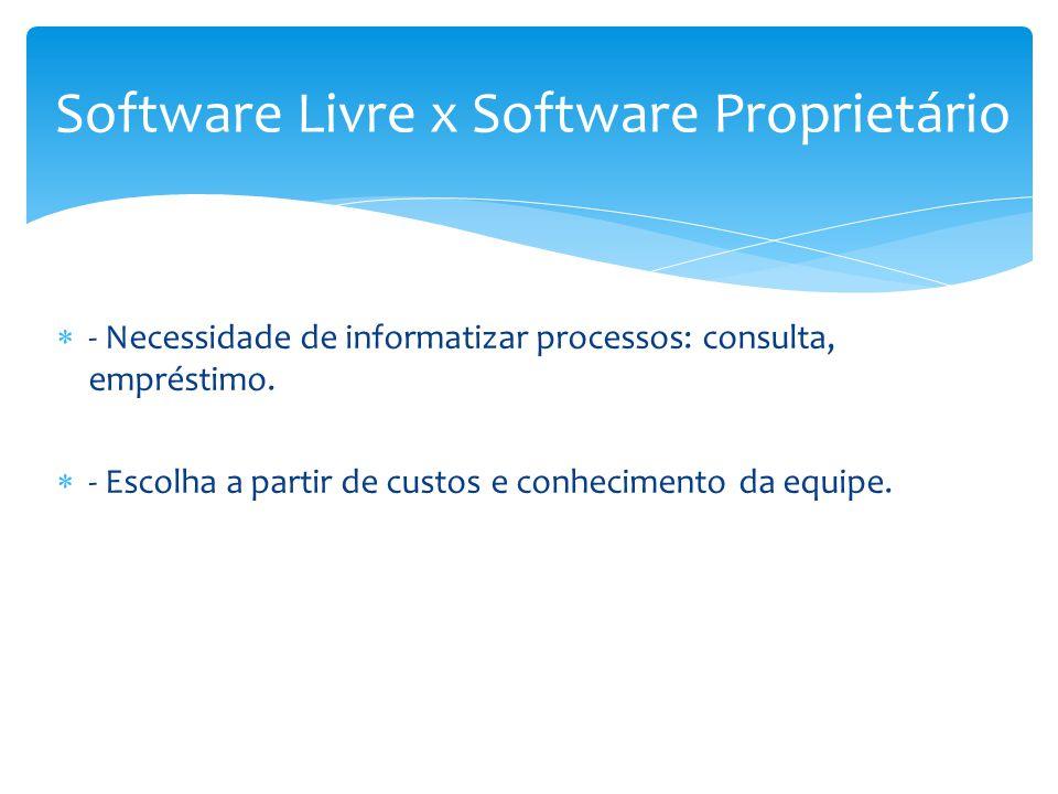 - Necessidade de informatizar processos: consulta, empréstimo. - Escolha a partir de custos e conhecimento da equipe. Software Livre x Software Propri