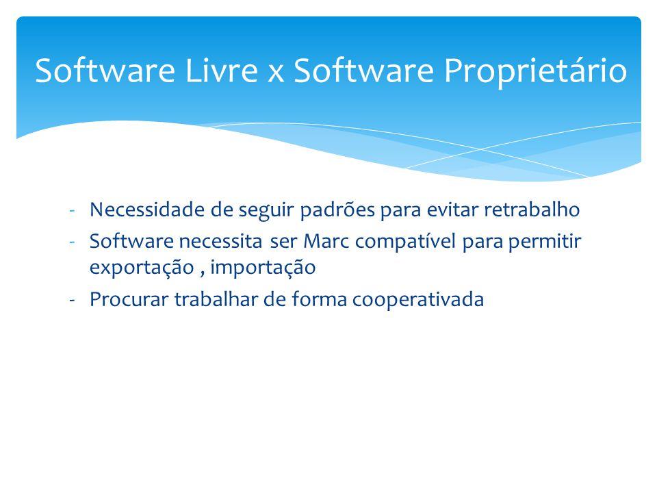 -Necessidade de seguir padrões para evitar retrabalho -Software necessita ser Marc compatível para permitir exportação, importação - Procurar trabalha