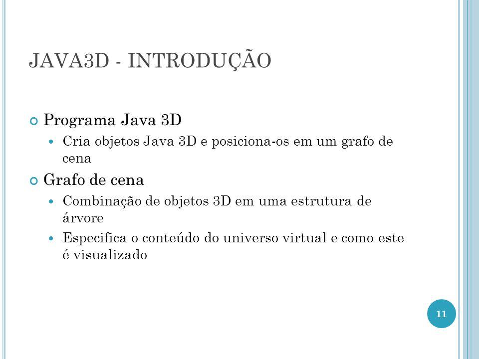 JAVA3D - INTRODUÇÃO Programa Java 3D Cria objetos Java 3D e posiciona-os em um grafo de cena Grafo de cena Combinação de objetos 3D em uma estrutura d
