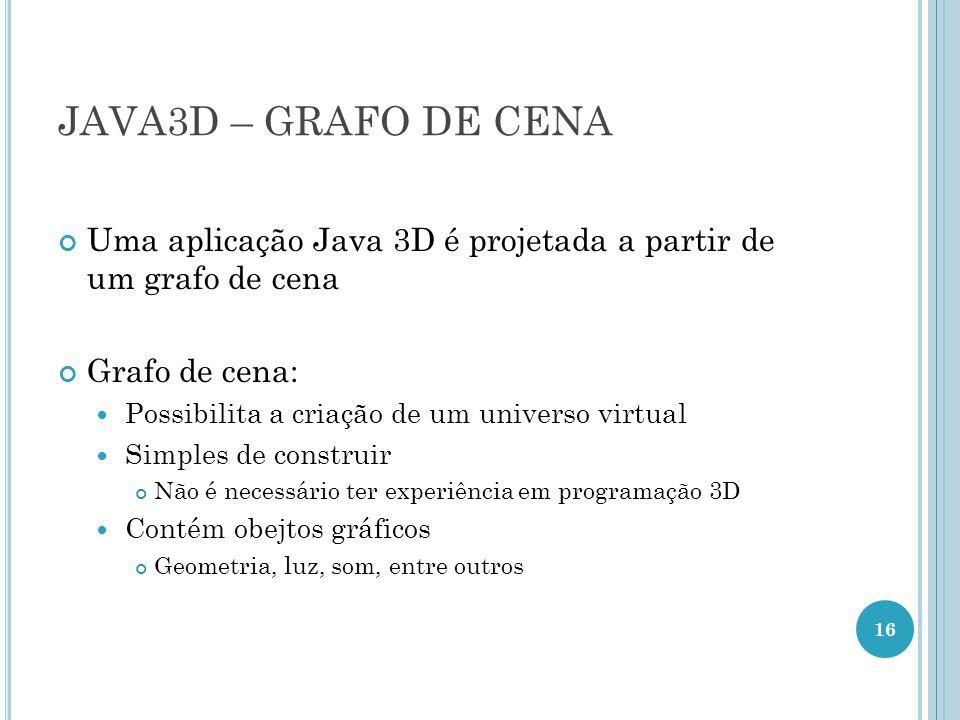 JAVA3D – GRAFO DE CENA Uma aplicação Java 3D é projetada a partir de um grafo de cena Grafo de cena: Possibilita a criação de um universo virtual Simp