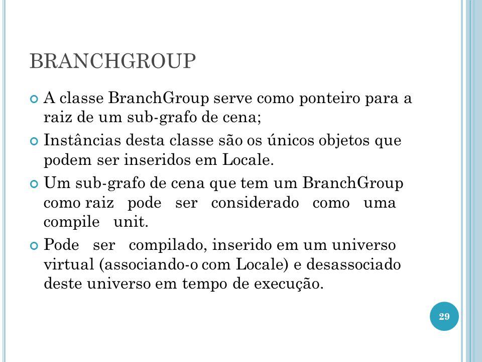 BRANCHGROUP A classe BranchGroup serve como ponteiro para a raiz de um sub-grafo de cena; Instâncias desta classe são os únicos objetos que podem ser