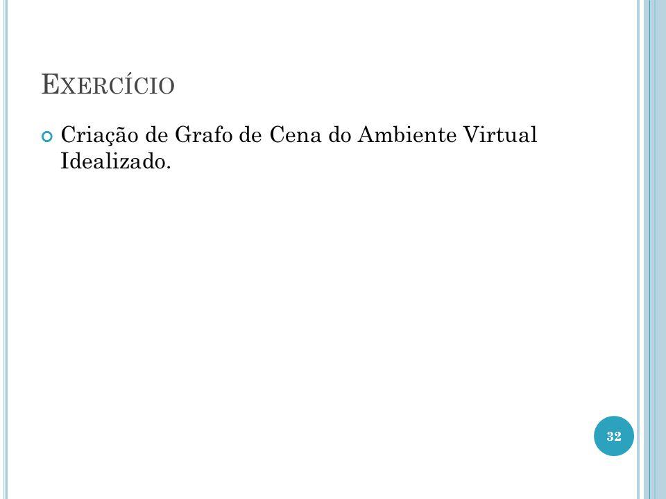 E XERCÍCIO Criação de Grafo de Cena do Ambiente Virtual Idealizado. 32