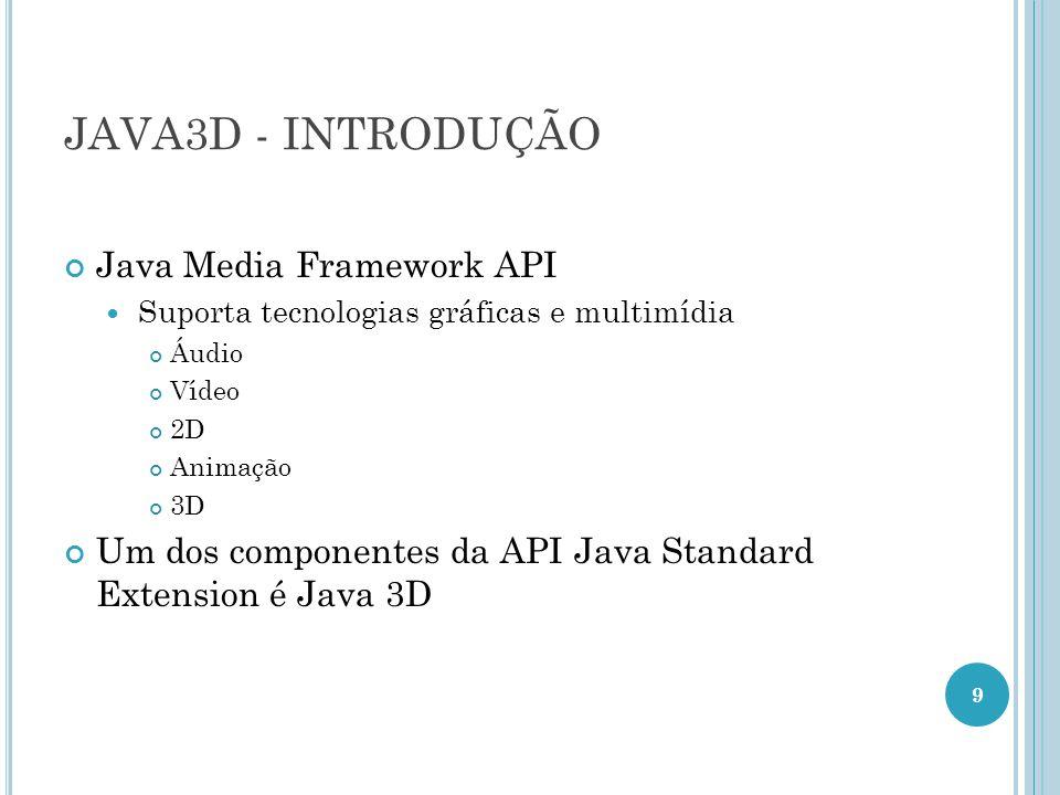 JAVA3D - INTRODUÇÃO Java Media Framework API Suporta tecnologias gráficas e multimídia Áudio Vídeo 2D Animação 3D Um dos componentes da API Java Stand