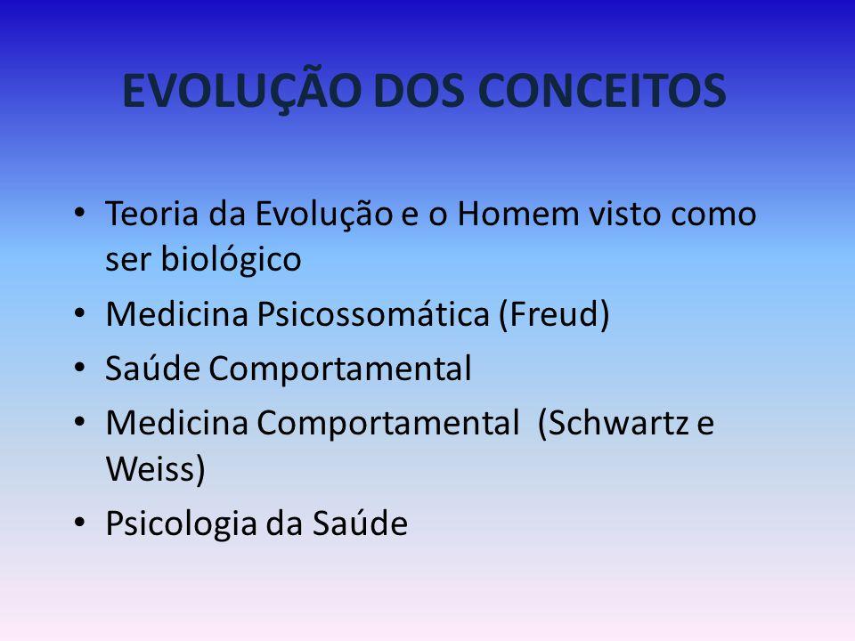 EVOLUÇÃO DOS CONCEITOS Teoria da Evolução e o Homem visto como ser biológico Medicina Psicossomática (Freud) Saúde Comportamental Medicina Comportamen
