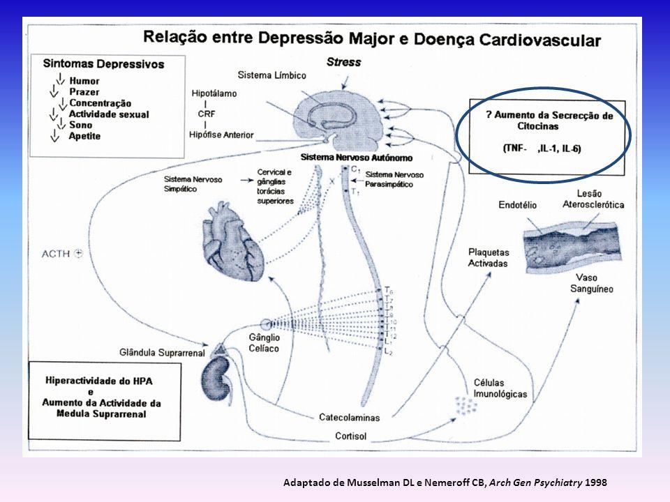 Adaptado de Musselman DL e Nemeroff CB, Arch Gen Psychiatry 1998