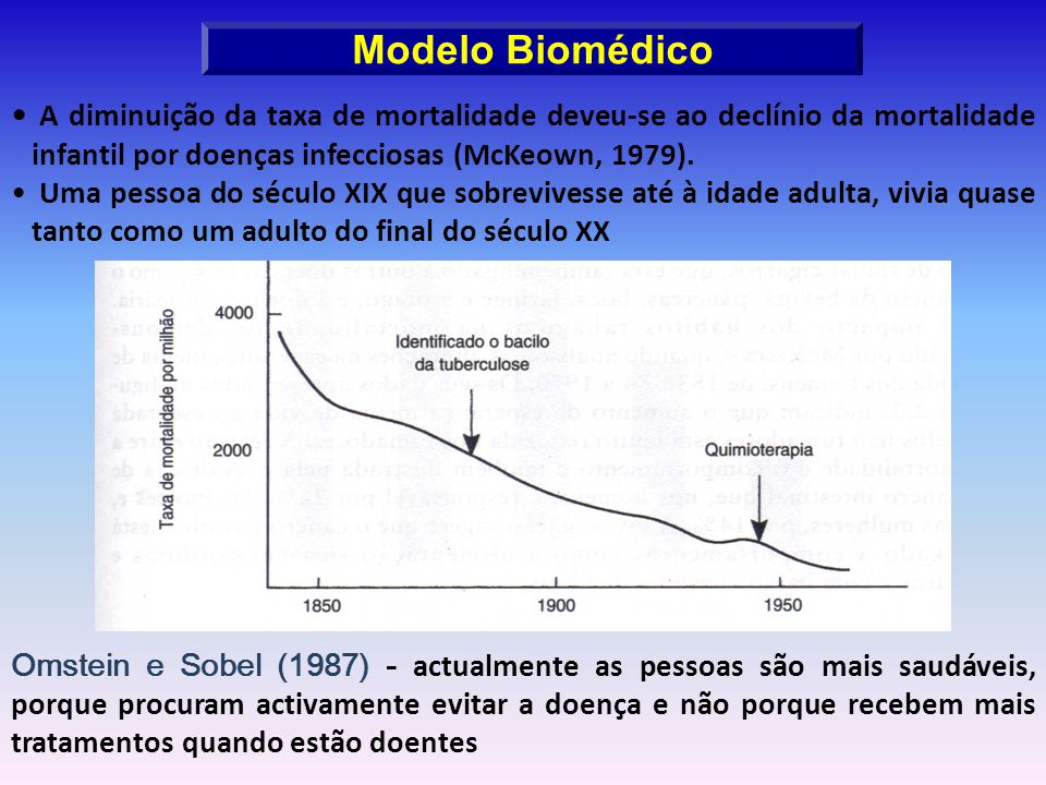 A diminuição da taxa de mortalidade deveu-se ao declínio da mortalidade infantil por doenças infecciosas (McKeown, 1979). Uma pessoa do século XIX que
