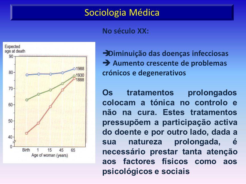 No século XX: Diminuição das doenças infecciosas Aumento crescente de problemas crónicos e degenerativos Os tratamentos prolongados colocam a tónica n