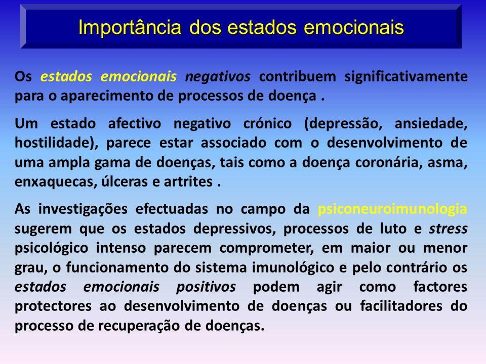 Os estados emocionais negativos contribuem significativamente para o aparecimento de processos de doença. Um estado afectivo negativo crónico (depress