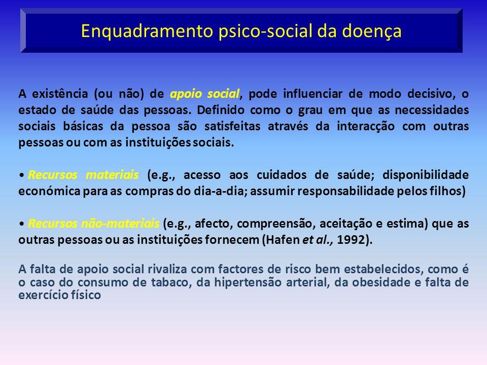 Enquadramento psico-social da doença A existência (ou não) de apoio social, pode influenciar de modo decisivo, o estado de saúde das pessoas. Definido