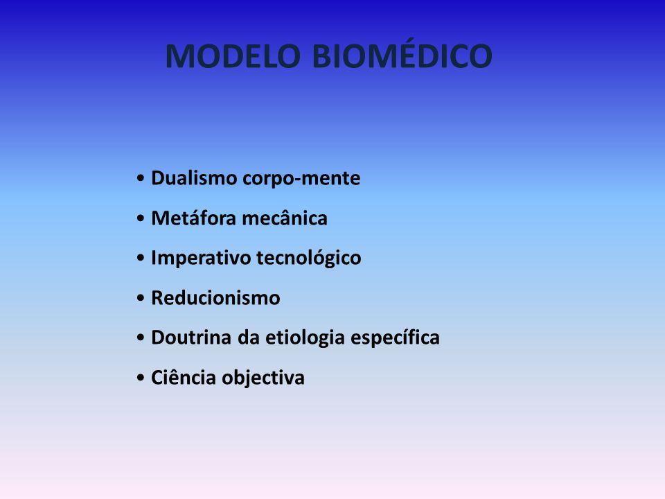 MODELO BIOMÉDICO Dualismo corpo-mente Metáfora mecânica Imperativo tecnológico Reducionismo Doutrina da etiologia específica Ciência objectiva