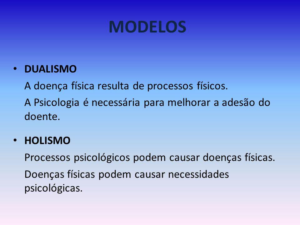 MODELOS DUALISMO A doença física resulta de processos físicos. A Psicologia é necessária para melhorar a adesão do doente. HOLISMO Processos psicológi