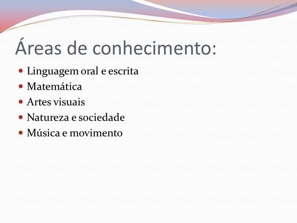 Áreas de conhecimento: Linguagem oral e escrita Matemática Artes visuais Natureza e sociedade Música e movimento