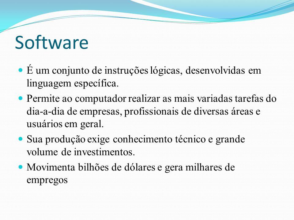 Software É um conjunto de instruções lógicas, desenvolvidas em linguagem específica. Permite ao computador realizar as mais variadas tarefas do dia-a-
