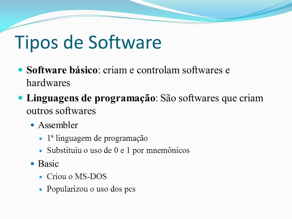 Tipos de Software Software básico: criam e controlam softwares e hardwares Linguagens de programação: São softwares que criam outros softwares Assembl