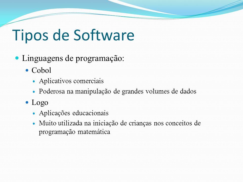 Tipos de Software Linguagens de programação: Pascal Utiliza os conceitos de programação estruturada Voltada principalmente para ambientes acadêmicos Fortran Aplicações científicas e de engenharia C Grande popularidade e possui um grande número de aplicações Desenvolveu o sistema operacional UNIX