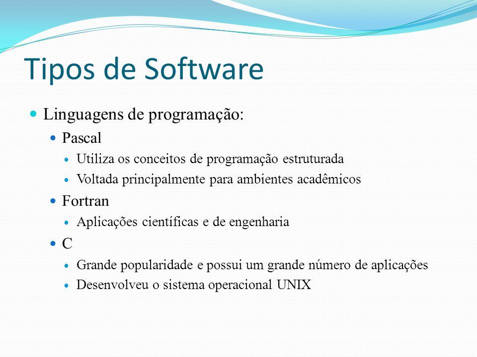 Tipos de Software Linguagens de programação: Pascal Utiliza os conceitos de programação estruturada Voltada principalmente para ambientes acadêmicos F