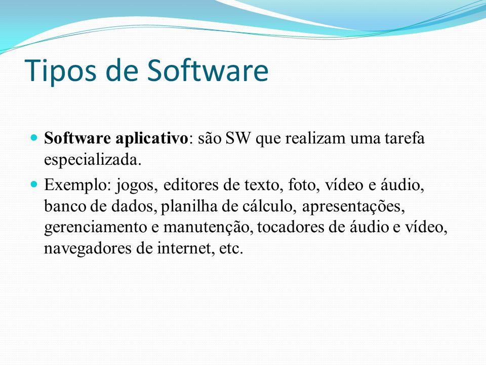Utilização de software Pagos: O usuário não é dono do SW, apenas compra o direito de usar as funcionalidades do SW por um determinado período (licença).