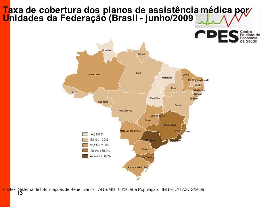 13 Taxa de cobertura dos planos de assistência médica por Unidades da Federação (Brasil - junho/2009) Fontes: Sistema de Informações de Beneficiários