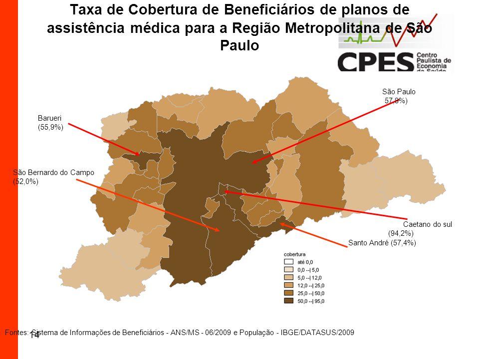 14 Fontes: Sistema de Informações de Beneficiários - ANS/MS - 06/2009 e População - IBGE/DATASUS/2009 Taxa de Cobertura de Beneficiários de planos de