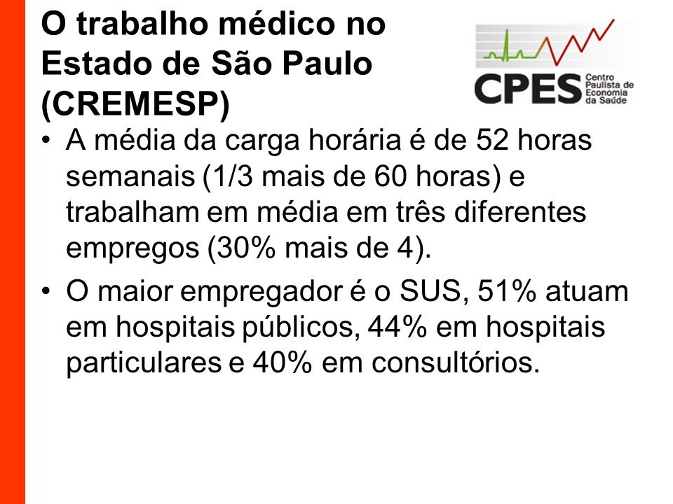 O trabalho médico no Estado de São Paulo (CREMESP) A média da carga horária é de 52 horas semanais (1/3 mais de 60 horas) e trabalham em média em três diferentes empregos (30% mais de 4).