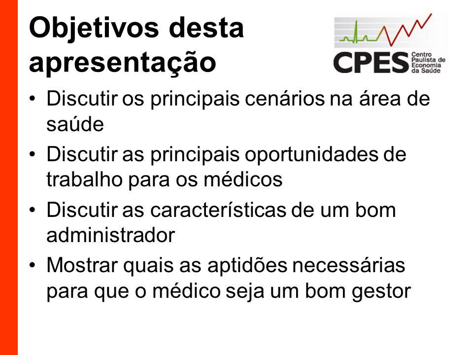 Objetivos desta apresentação Discutir os principais cenários na área de saúde Discutir as principais oportunidades de trabalho para os médicos Discuti