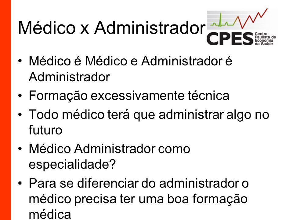 Médico x Administrador Médico é Médico e Administrador é Administrador Formação excessivamente técnica Todo médico terá que administrar algo no futuro Médico Administrador como especialidade.