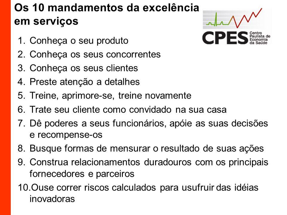 Os 10 mandamentos da excelência em serviços 1.Conheça o seu produto 2.Conheça os seus concorrentes 3.Conheça os seus clientes 4.Preste atenção a detal