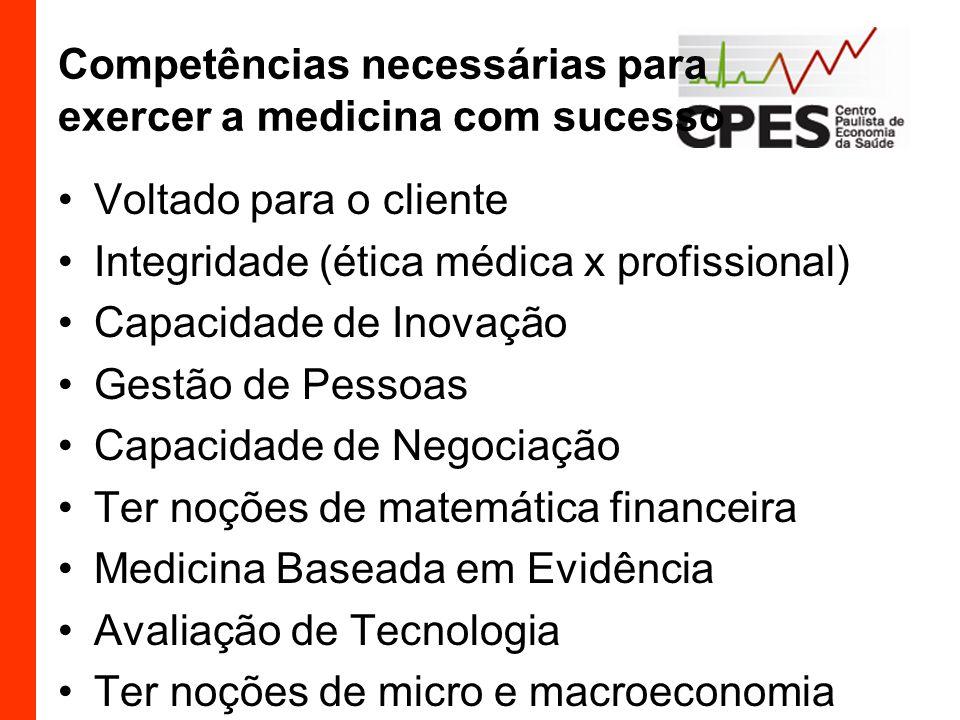 Competências necessárias para exercer a medicina com sucesso Voltado para o cliente Integridade (ética médica x profissional) Capacidade de Inovação Gestão de Pessoas Capacidade de Negociação Ter noções de matemática financeira Medicina Baseada em Evidência Avaliação de Tecnologia Ter noções de micro e macroeconomia