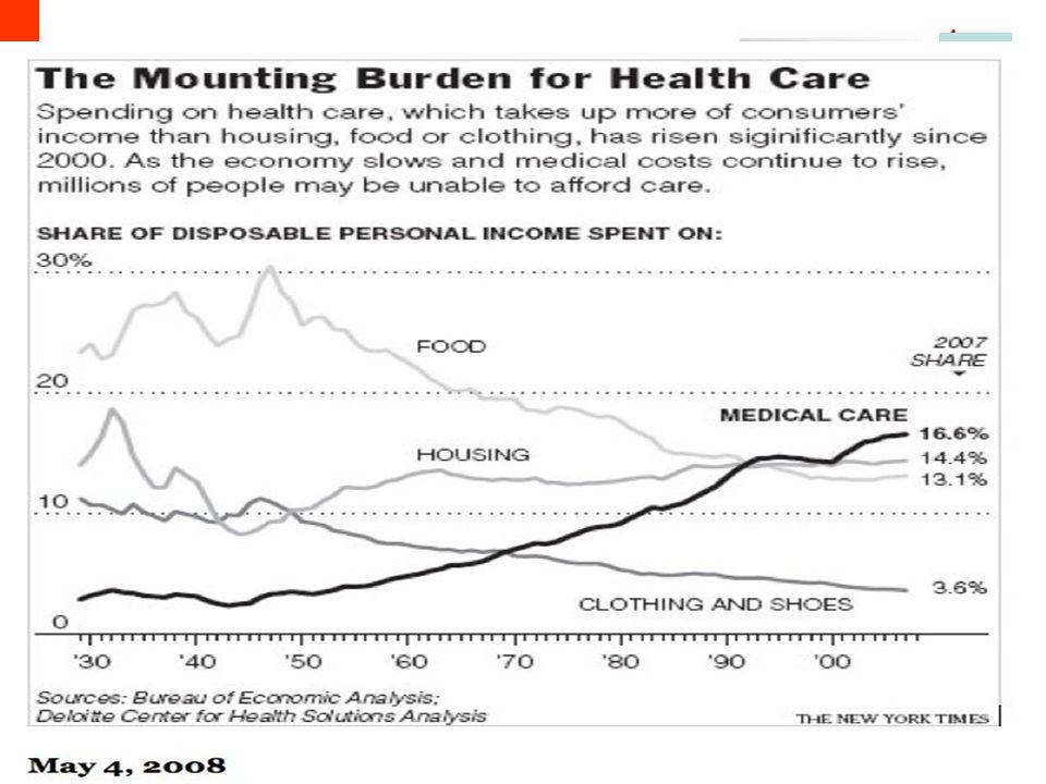 Porque as organizações de saúde precisam se reinventar (Na linha de frente a solução para a saúde – Richard M.