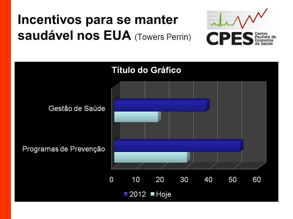 O setor de saúde no Brasil O setor de saúde no Brasil é responsável por, aproximadamente, 8% do PIB do País, movimenta R$100 bilhões por ano e gera 2 milhões de empregos diretos e 5 milhões indiretos.