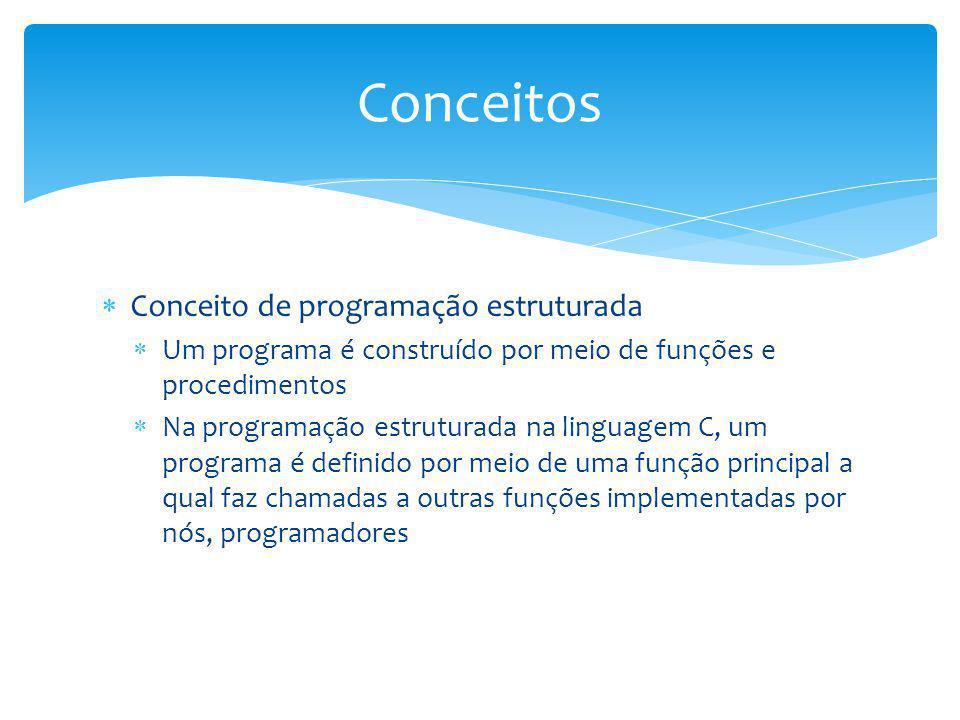 Conceito de programação estruturada Um programa é construído por meio de funções e procedimentos Na programação estruturada na linguagem C, um program