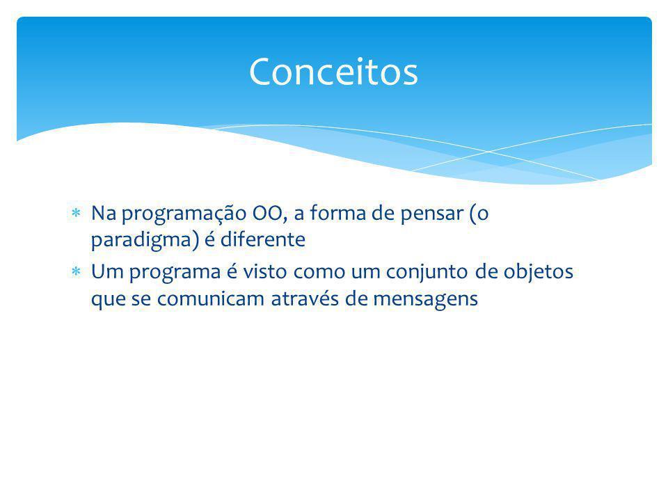 Na programação OO, a forma de pensar (o paradigma) é diferente Um programa é visto como um conjunto de objetos que se comunicam através de mensagens C