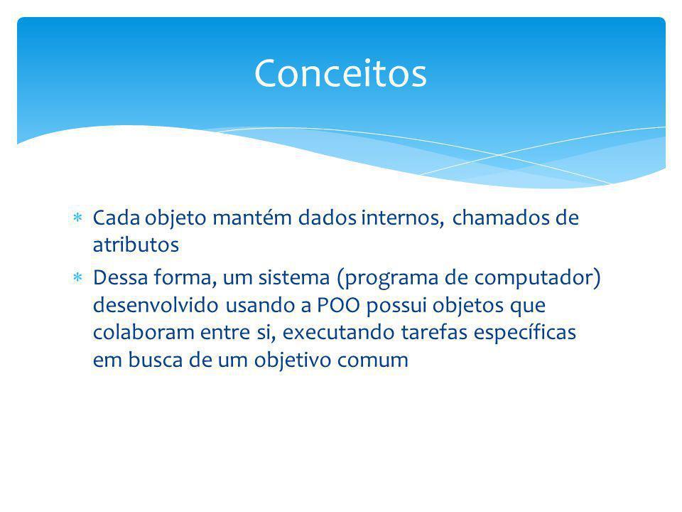 Cada objeto mantém dados internos, chamados de atributos Dessa forma, um sistema (programa de computador) desenvolvido usando a POO possui objetos que