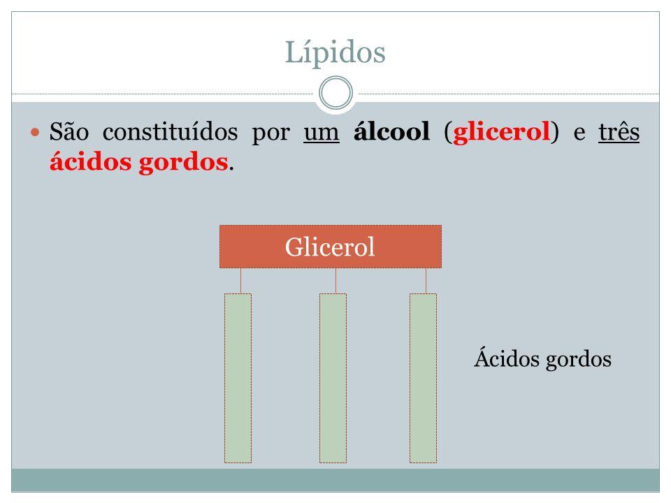 Lípidos São constituídos por um álcool (glicerol) e três ácidos gordos. Glicerol Ácidos gordos