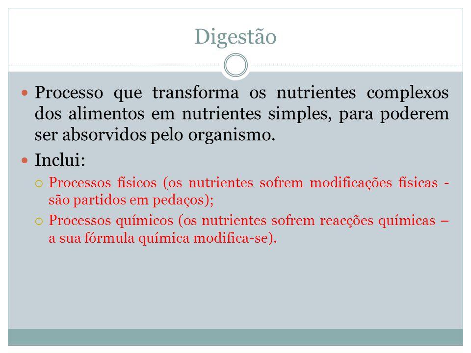 Digestão Processo que transforma os nutrientes complexos dos alimentos em nutrientes simples, para poderem ser absorvidos pelo organismo. Inclui: Proc