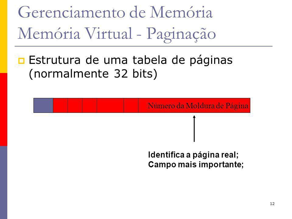 12 Gerenciamento de Memória Memória Virtual - Paginação Estrutura de uma tabela de páginas (normalmente 32 bits) Identifica a página real; Campo mais importante; Número da Moldura de Página
