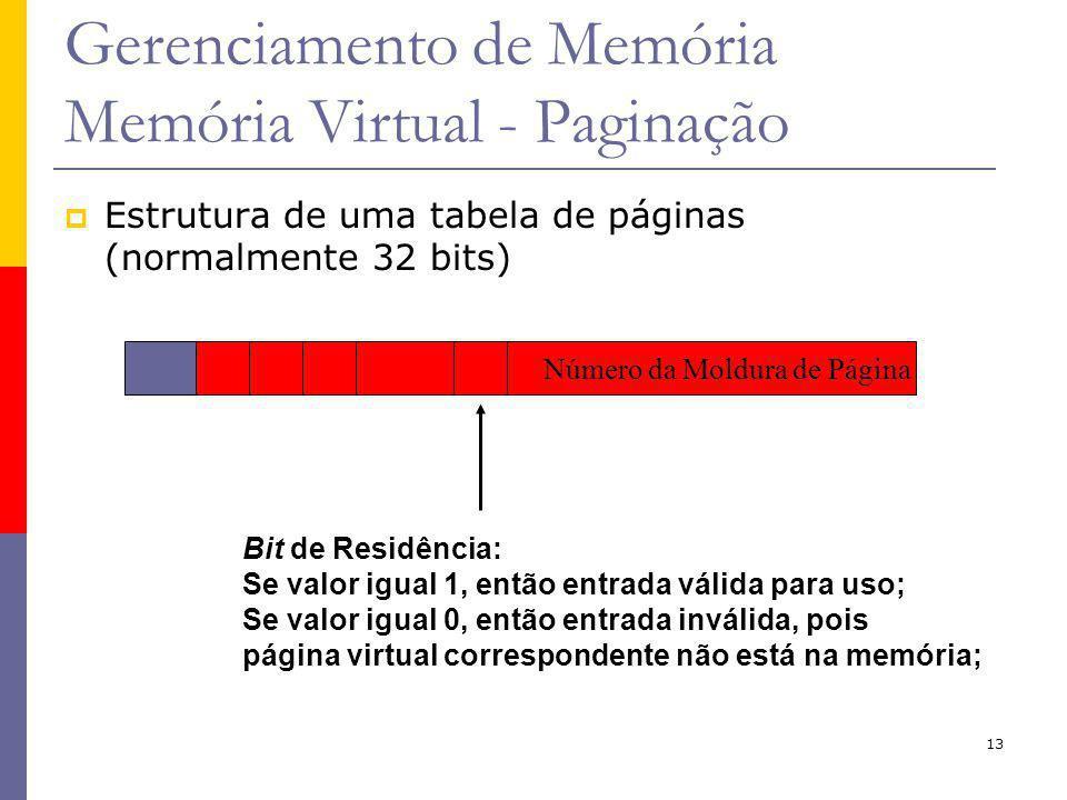 13 Gerenciamento de Memória Memória Virtual - Paginação Bit de Residência: Se valor igual 1, então entrada válida para uso; Se valor igual 0, então entrada inválida, pois página virtual correspondente não está na memória; Número da Moldura de Página Estrutura de uma tabela de páginas (normalmente 32 bits)