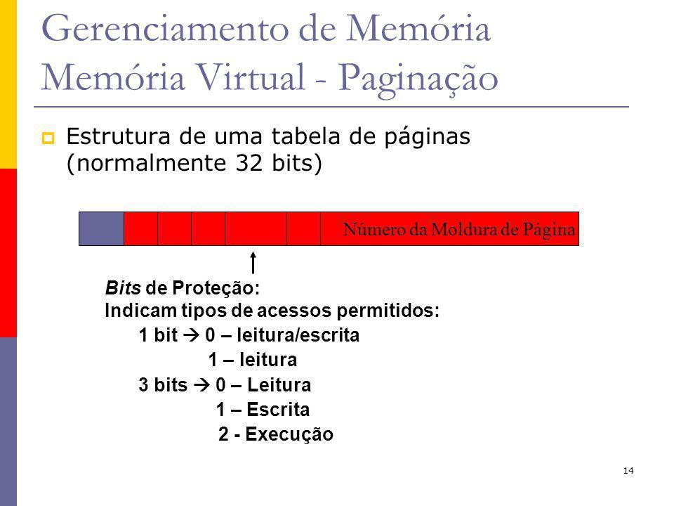 14 Gerenciamento de Memória Memória Virtual - Paginação Bits de Proteção: Indicam tipos de acessos permitidos: 1 bit 0 – leitura/escrita 1 – leitura 3 bits 0 – Leitura 1 – Escrita 2 - Execução Número da Moldura de Página Estrutura de uma tabela de páginas (normalmente 32 bits)
