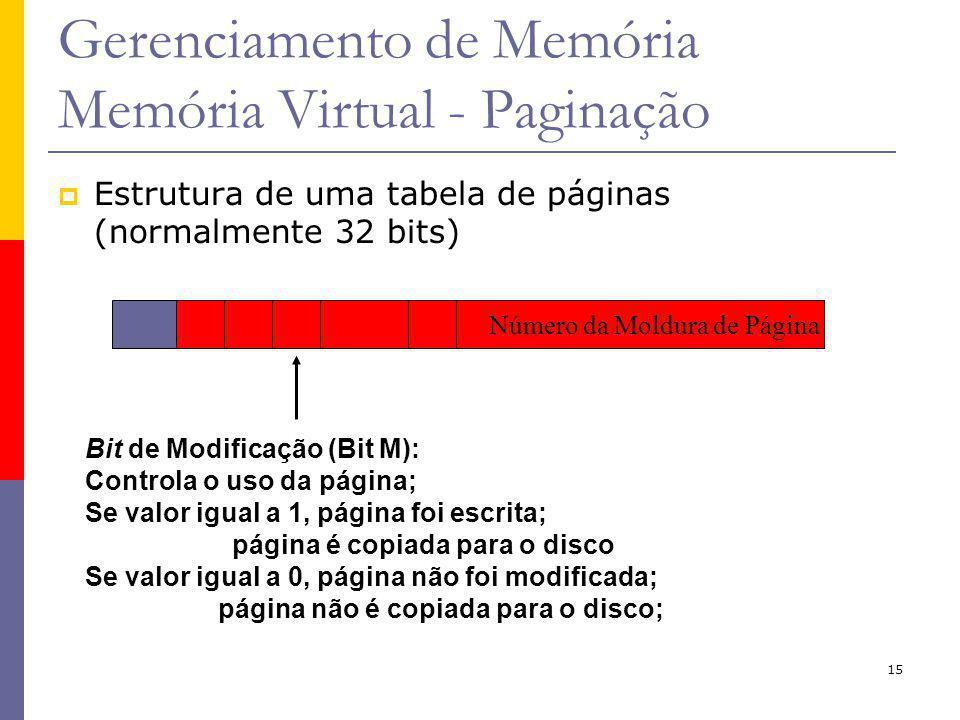15 Gerenciamento de Memória Memória Virtual - Paginação Bit de Modificação (Bit M): Controla o uso da página; Se valor igual a 1, página foi escrita; página é copiada para o disco Se valor igual a 0, página não foi modificada; página não é copiada para o disco; Número da Moldura de Página Estrutura de uma tabela de páginas (normalmente 32 bits)