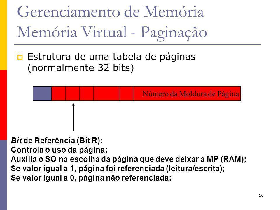 16 Gerenciamento de Memória Memória Virtual - Paginação Bit de Referência (Bit R): Controla o uso da página; Auxilia o SO na escolha da página que deve deixar a MP (RAM); Se valor igual a 1, página foi referenciada (leitura/escrita); Se valor igual a 0, página não referenciada; Número da Moldura de Página Estrutura de uma tabela de páginas (normalmente 32 bits)